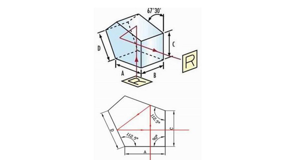 Description Of Roof Pentaprism